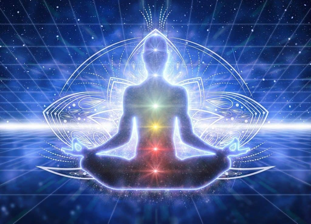 Three levels of spiritual manifestation: